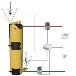 Elektroterminiai valdikliai